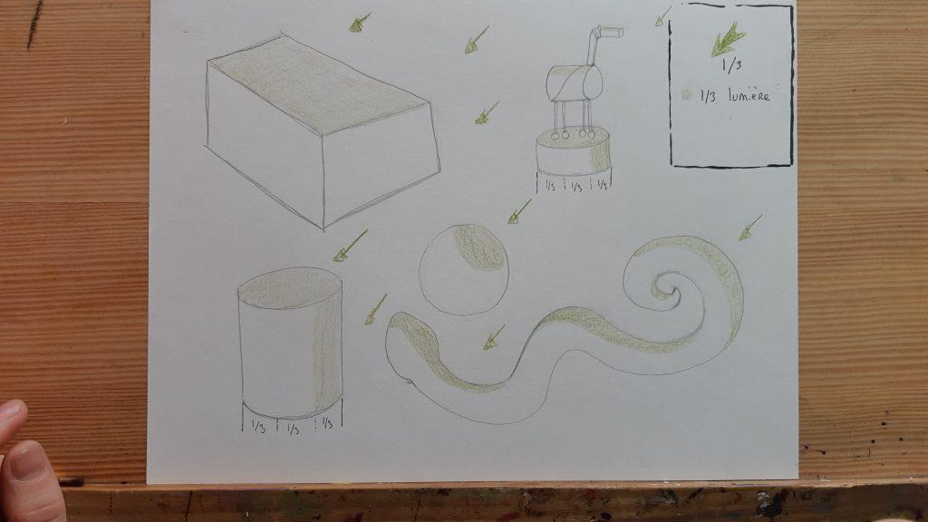 dessin d'apprentissage mise en volume, dessin en fil de fer et couleur lumière