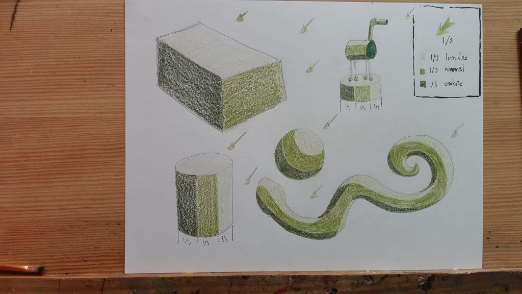 dessin d'apprentissage mise en volume, dessin avec lumière, couleur et ombres