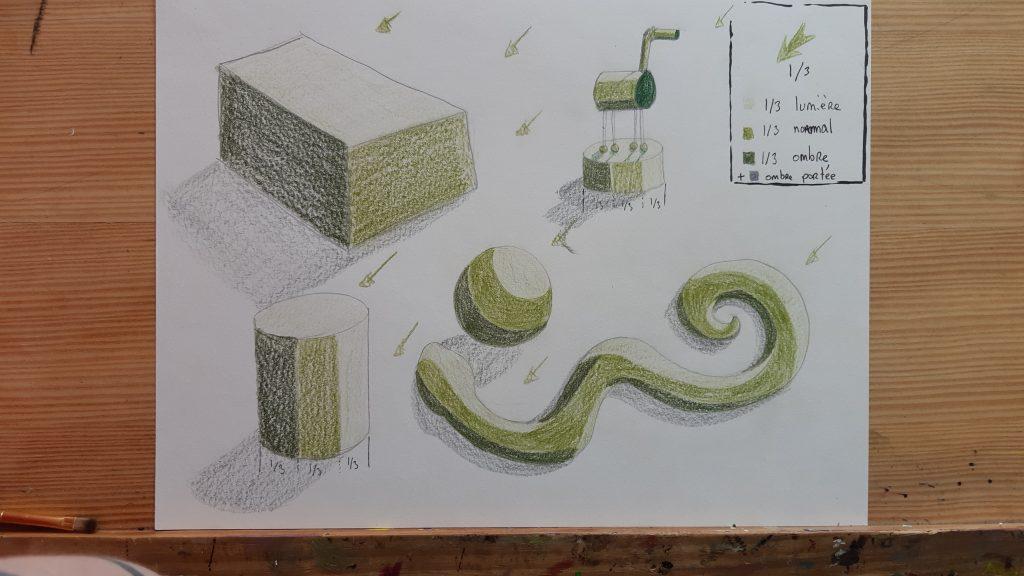 dessin d'apprentissage mise en volume, dessin avec lumière, couleur, ombres et ombres portées